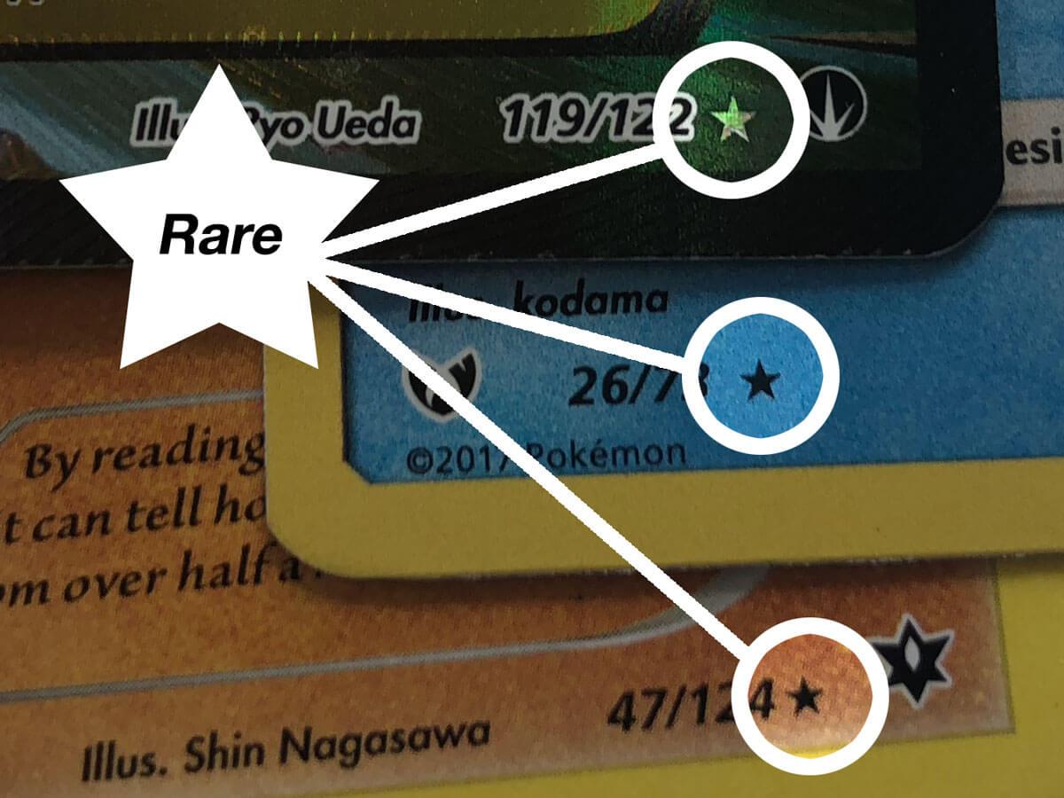 Pokemon Card Rarity | CardMavin